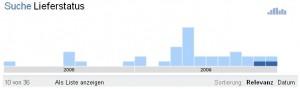 Thunderbird Suchstatistik